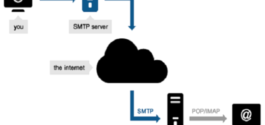 roadrunner twc email incoming/outgoing servers -what is smttp